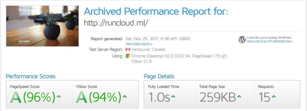 RunCloud GTMetrix Results