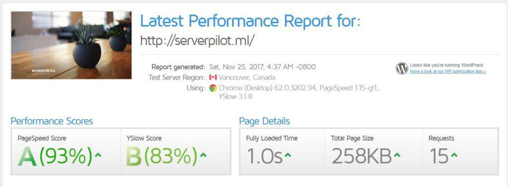 GTMetrix Results for ServerPilot