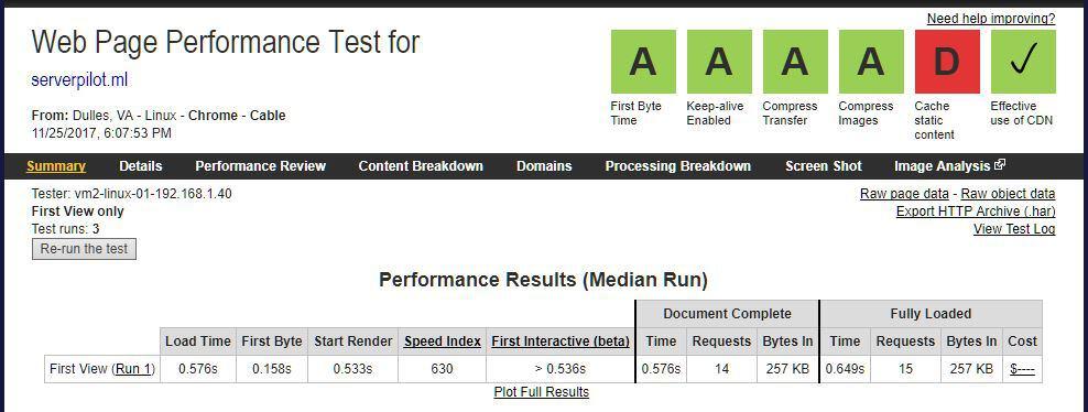 ServerPilot Webpagetest Results