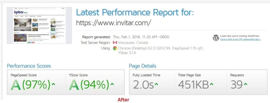 website speed after our optimization