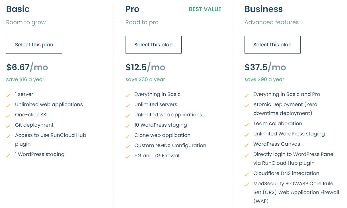 runcloud pricing